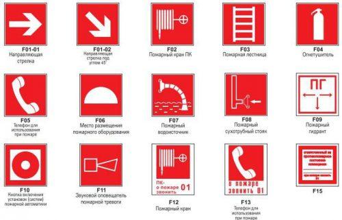 пожарная безопасность знаки2
