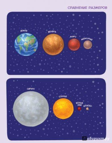 Увлекательная астрономия чевостик