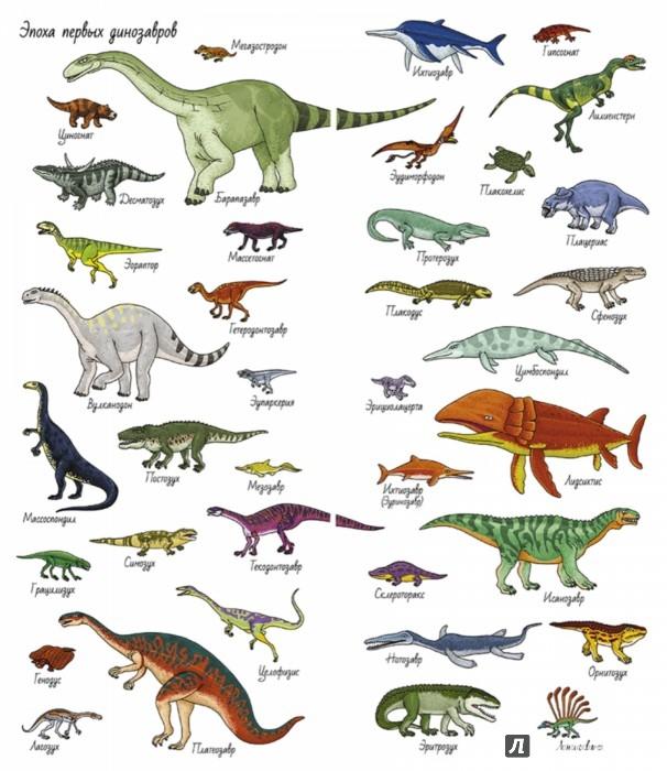 смотреть фото про динозавров