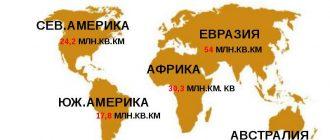 6 материков земли