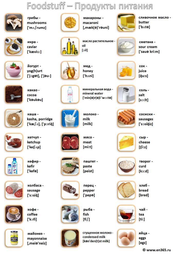 знакомим дошкольников с продуктами питания