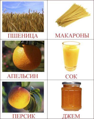 картинки продуктов для детей3