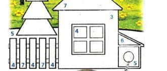 раскраска цифры от 1 до 10 с картинками3