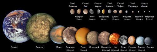 планеты солнечной системы5