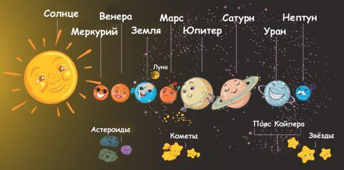 планеты солнечной системы2