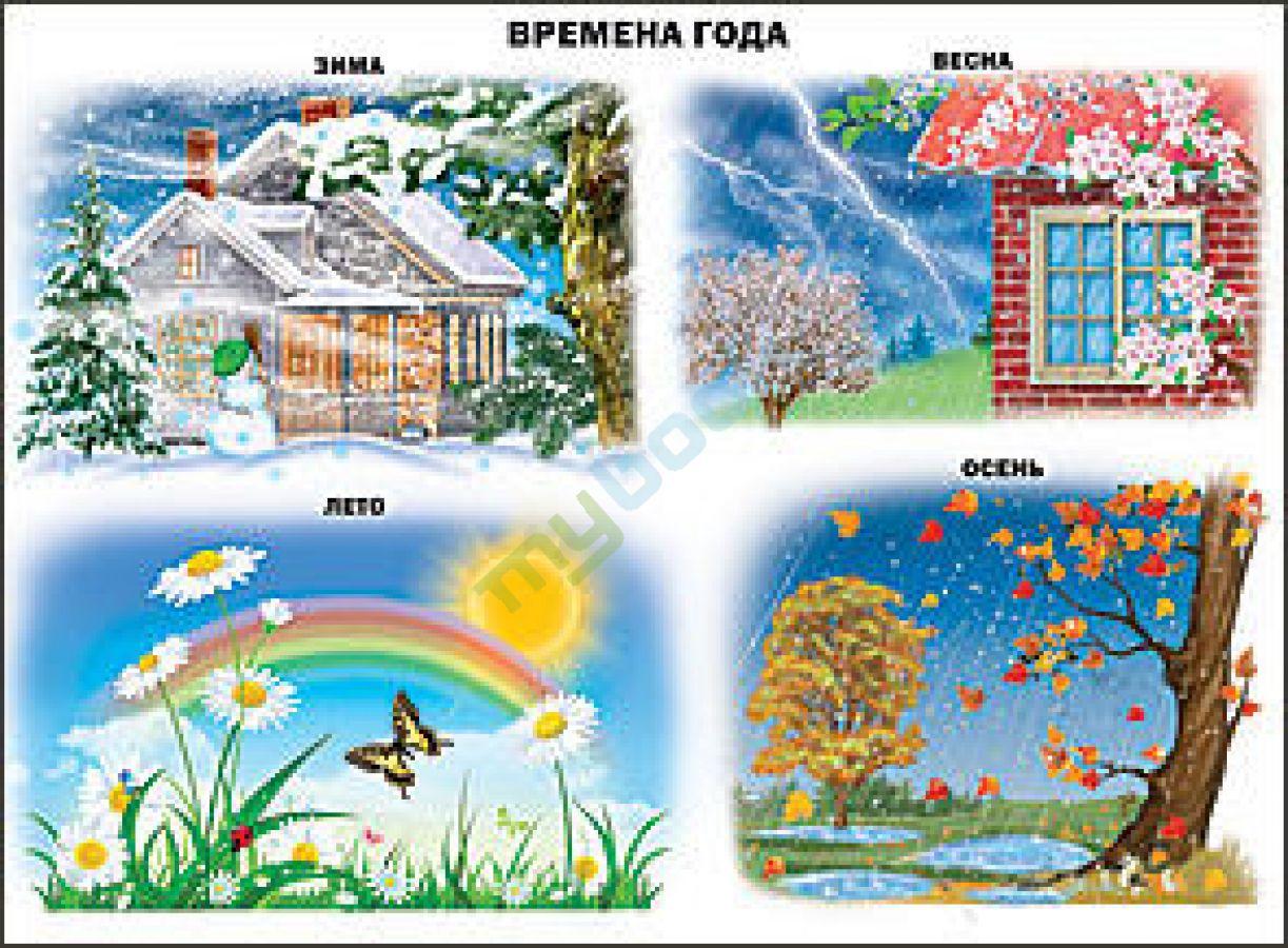 Погода рисунки 7