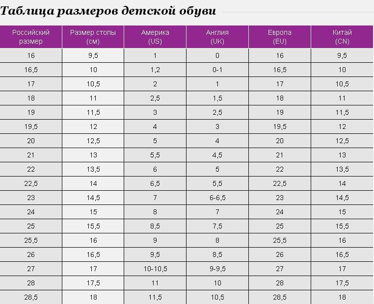 таблица размеров детской обуви алиэкспресс