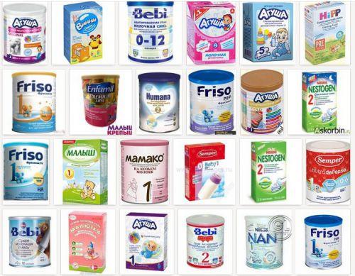 Сухие Молочные Смеси Рейтинг