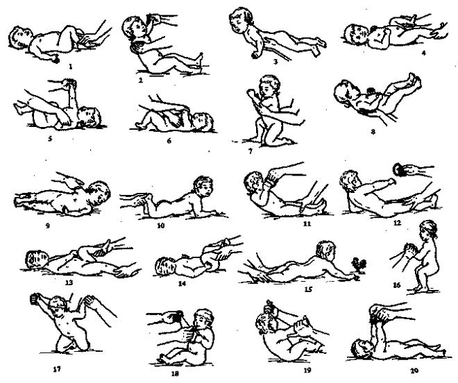 схема упражнений по гимнастике для грудничков