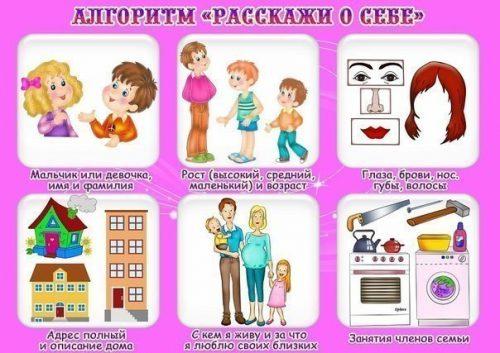 Мнемотаблицы для дошкольников1
