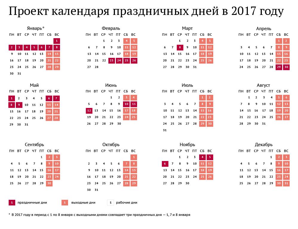 календарь на год петуха 2017