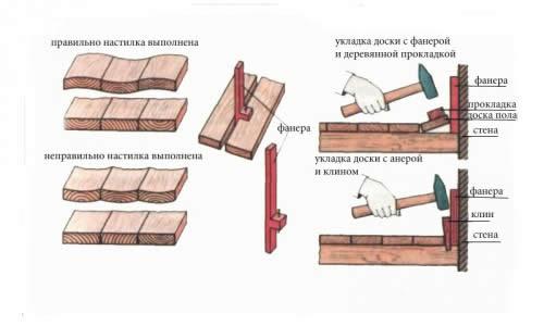 Как сделать детский домик своими руками?